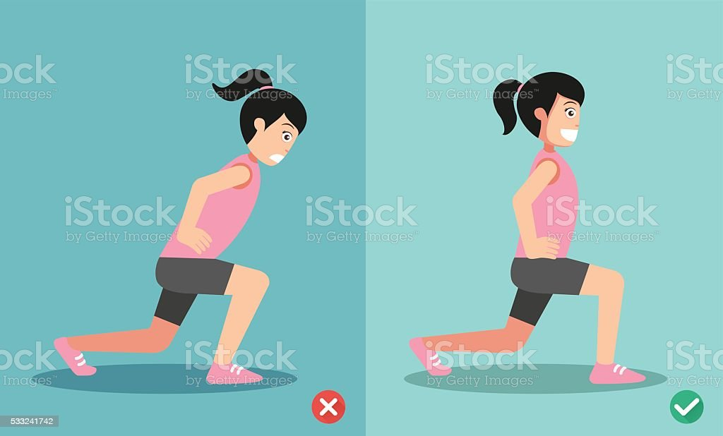 wrong and right lunges posture,vector vector art illustration