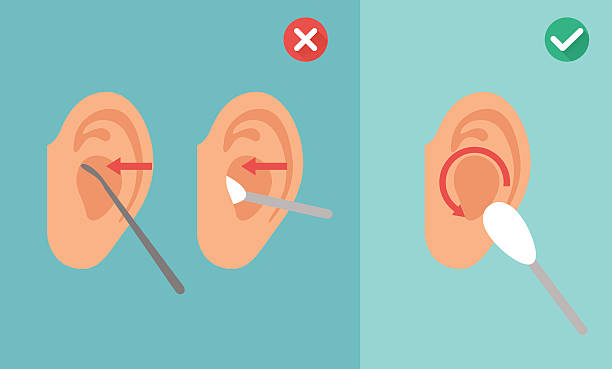 wrong and right way for cleaning ear,vector vector art illustration