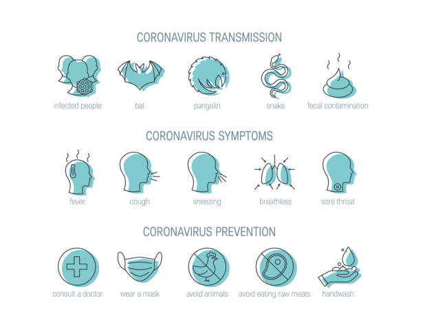 ilustraciones, imágenes clip art, dibujos animados e iconos de stock de wuhan 2019-ncov icono en estilo de línea, vector - síntoma