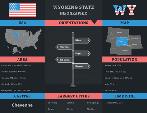 USA - Wyoming state infographic template