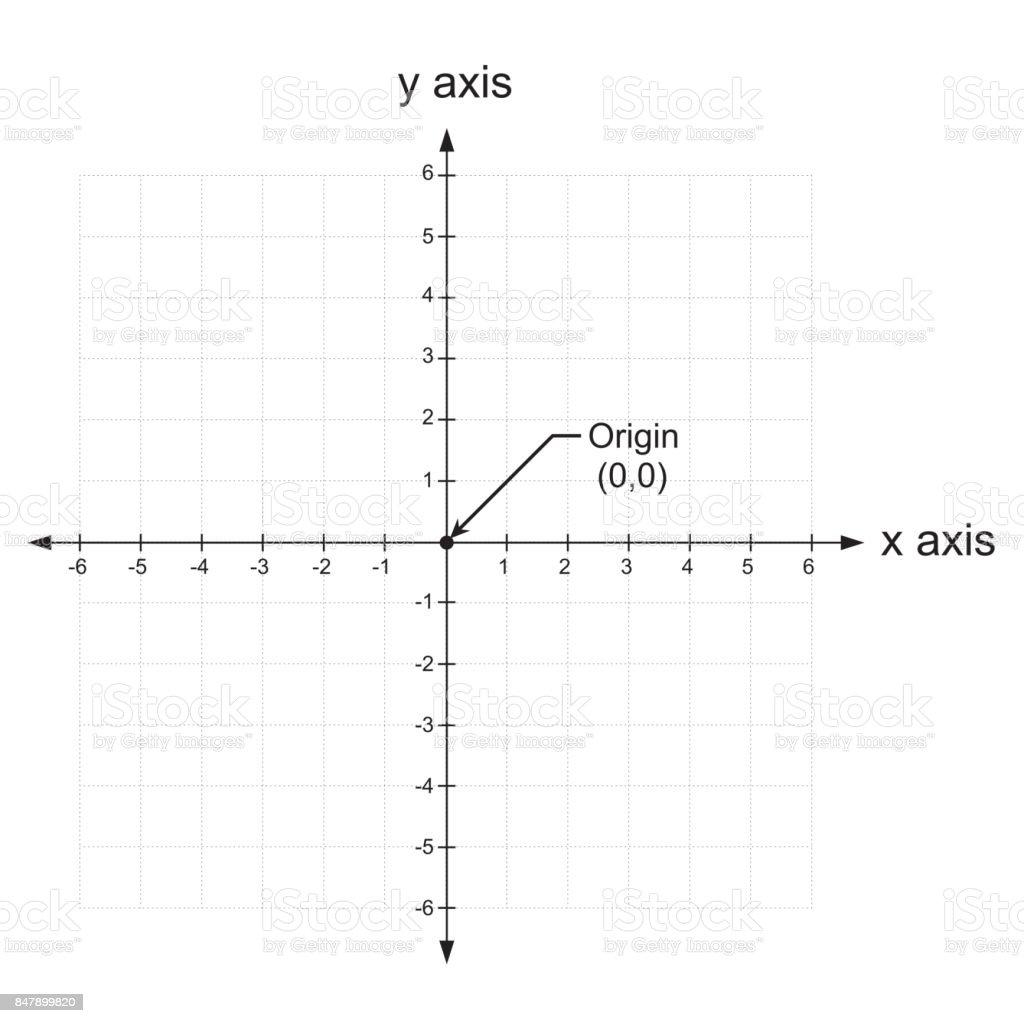 X Und Y Achse Kartesisches Koordinatensystemebene Mit Zahlen Mit ...