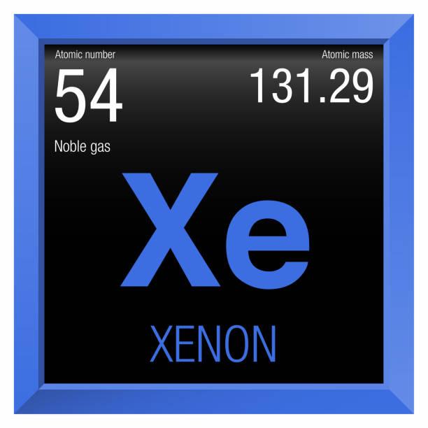 Vectores de ecuador button y illustraciones libre de derechos istock smbolo de xenn nmero 54 del elemento de la tabla peridica de los elementos urtaz Images