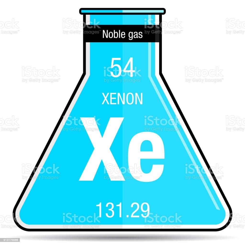 Smbolo de xenn en matraz qumica nmero 54 del elemento de la smbolo de xenn en matraz qumica nmero 54 del elemento de la tabla peridica de urtaz Image collections