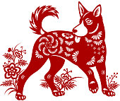 Dog is a Chinese zodiac sign for the Chinese New Year 2018