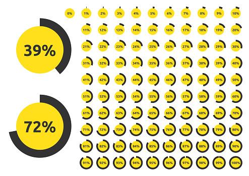 Yellow circle progress bar