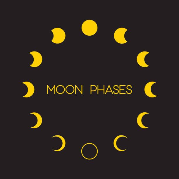 illustrazioni stock, clip art, cartoni animati e icone di tendenza di icona astronomica delle fasi lunari gialle incastonata sullo sfondo nero. illustrazione vettoriale - luna gibbosa