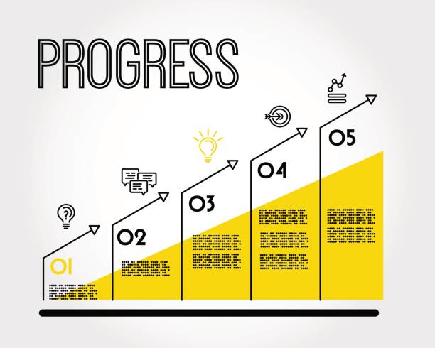 yellow progress infographic graph with title - timeline infographics stock illustrations, clip art, cartoons, & icons