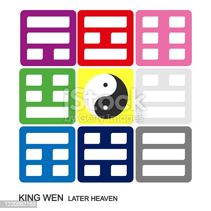 """istock Yin and yang symbol Chinese Feng Shui Bagua Quadrat. King Wen """"Later Heaven"""" Bagua arrangement 1220562153"""