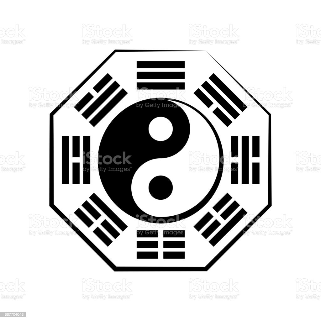 Yinyang And Bgu The Chinese Cosmic Symbol Of Duality And Unity Of