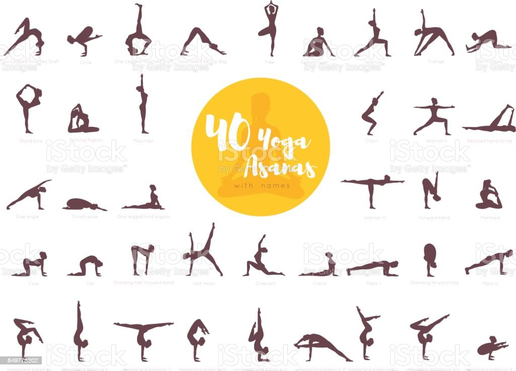 40 Yoga Asanas with names vector art illustration