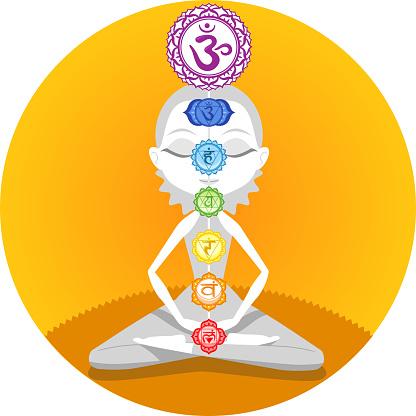 Yoga lotus chakra