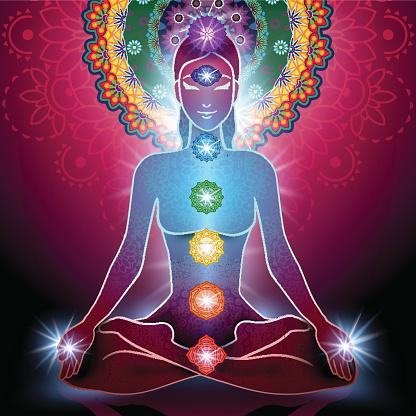 Yoga Lotus Position and Chakra