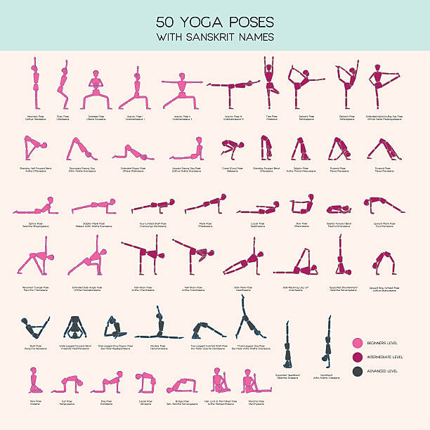 yoga poses stick figure set - yoga stock illustrations, clip art, cartoons, & icons