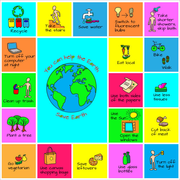 Royalty Free Reduce Reuse Recycle Poster Drawings Clip Art Vector