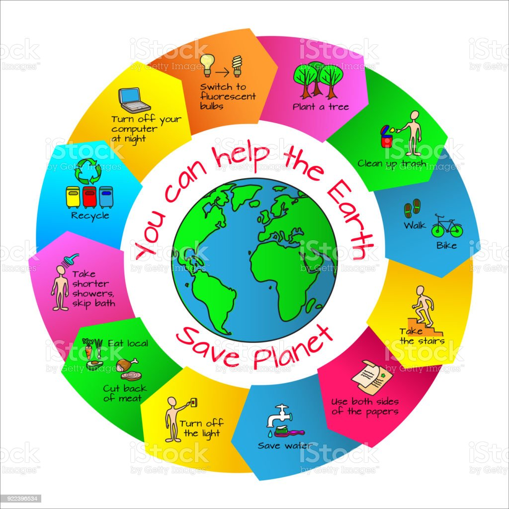 You can help the Earth. Ecology infographics. vector art illustration