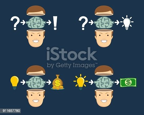 994786356 istock photo Young businessman thinking about Employee benefits 911657780