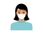 istock Young woman wearing protective medical face mask vector 1224883622