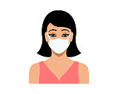 Beautiful young woman wearing protective medical face mask vector