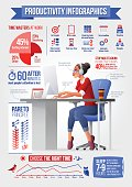 Cartoon style beautiful business woman working in office with desktop computer. Productivity, time management and workflow vector infographics.