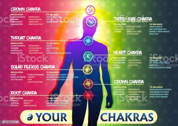 Free chakra Images, Pictures, and Royalty-Free Stock Photos