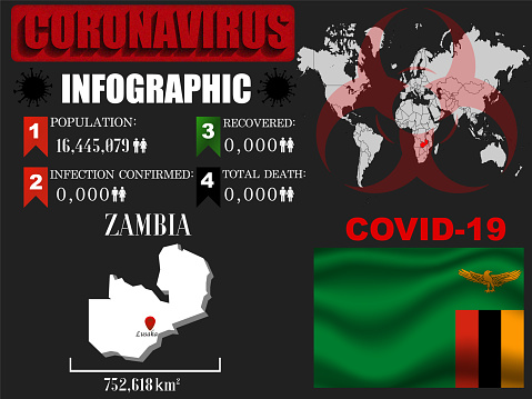 Zambia Coronavirus COVID-19 outbreak infographic. Pandemic 2020 vector illustration background. World National flag with country silhouette, world global map and data object and symbol of toxic hazard allert and notification