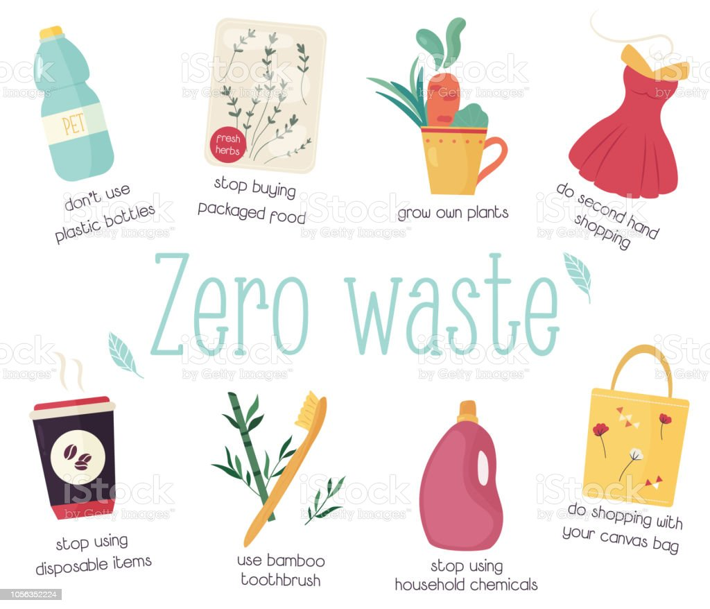 Zero waste collection with rules. Eco concept, no trash life vector art illustration