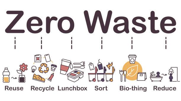 ilustrações de stock, clip art, desenhos animados e ícones de zero waste icon, flat design for website, banner, header, reuse, recycle, lunchbox, sort, bio-thing and reduce. - box separate life