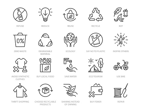 Zero waste lifestyle flat line icons set. Refuse, reduce, reuse, recycle, leaves circle, save water, planet, eco tourism vector illustration. Outline signs of ecology. Pixel perfect. Editable Stroke.
