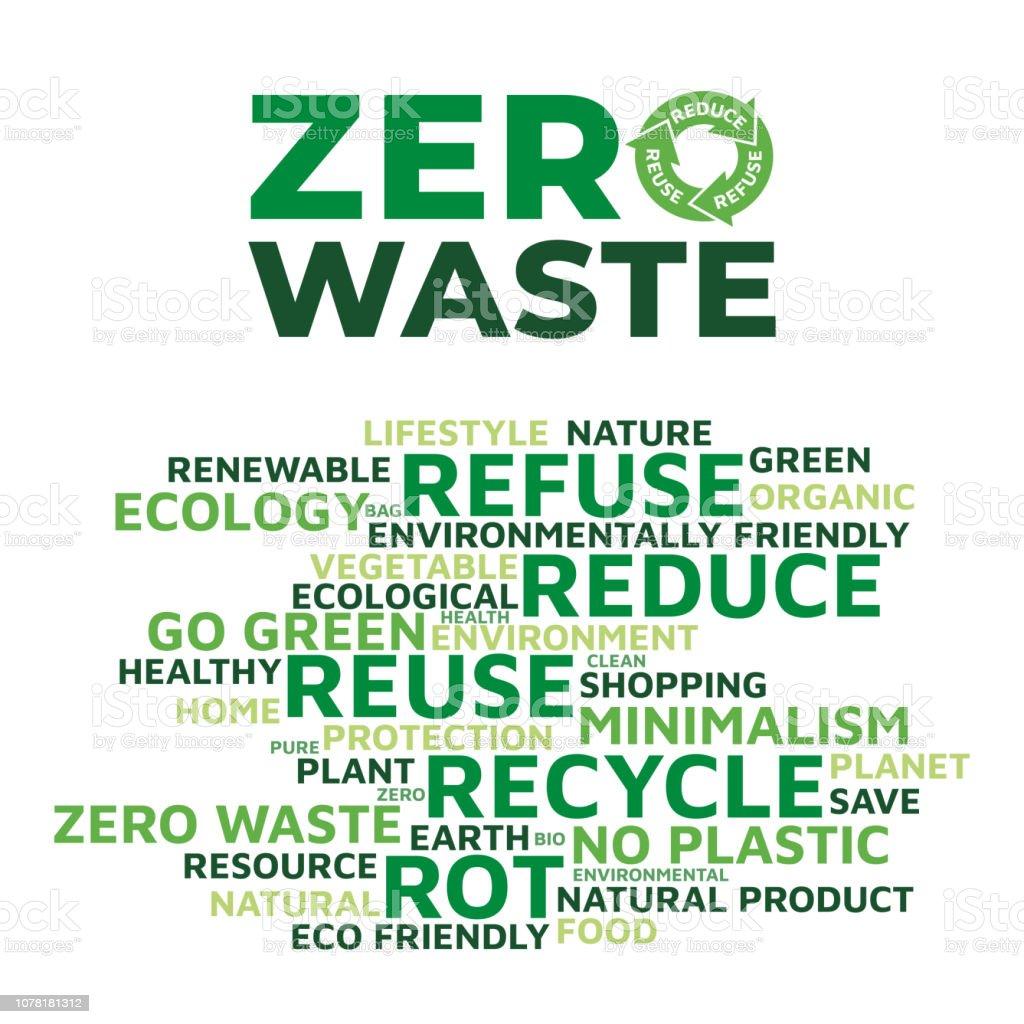 Poster Icon Design Zero Waste