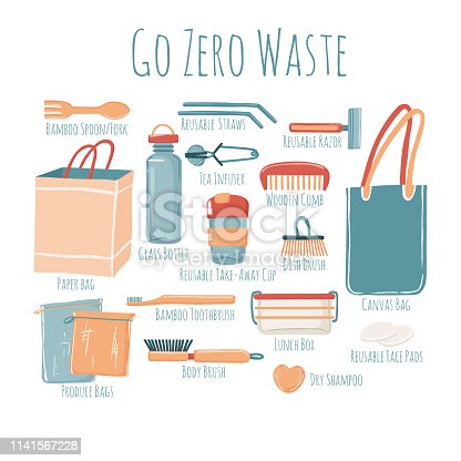 Zero Waste starter kit poster banner design including canvas bag water bottle wooden comb reusable cutlery lunch box and produce bags with caption text, vector illustration isolated on white background