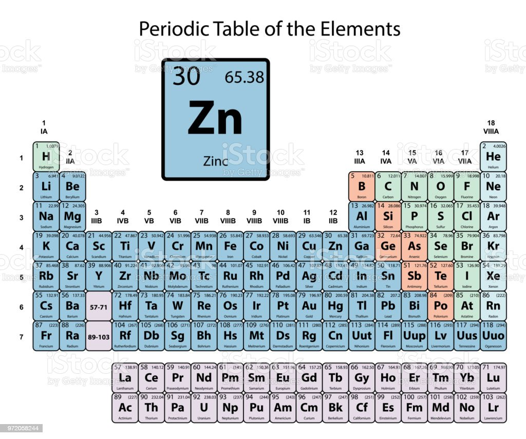 Zinc Big On Periodic Table Of The Elements With Atomic Number Stock