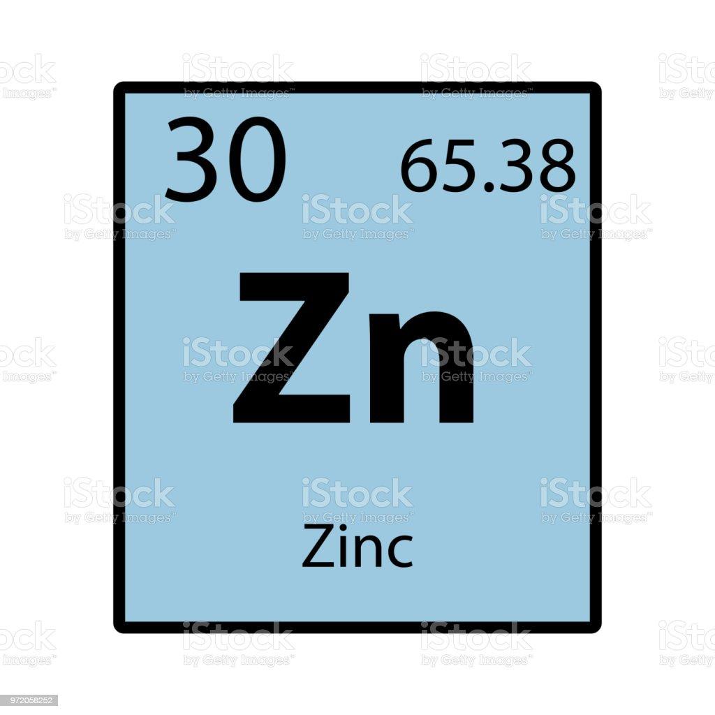 Ilustracin de icono de color zinc tabla periodica elemento de icono de color zinc tabla periodica elemento de vector de fondo blanco ilustracin de icono de urtaz Image collections