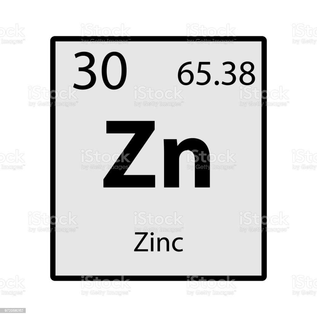 Periodic Table Zn - Periodic Table Timeline