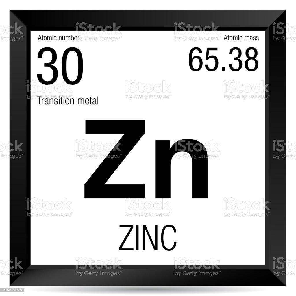 Ilustracin de smbolo del cinc elemento nmero 30 de la tabla elemento nmero 30 de la tabla peridica de los elementos qumica urtaz Images
