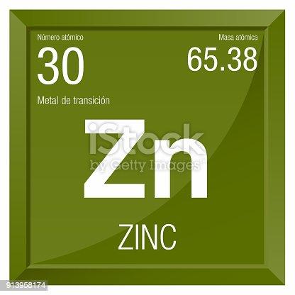 Zinc Symbol Zinc In Spanish Language Element Number 30 Of The