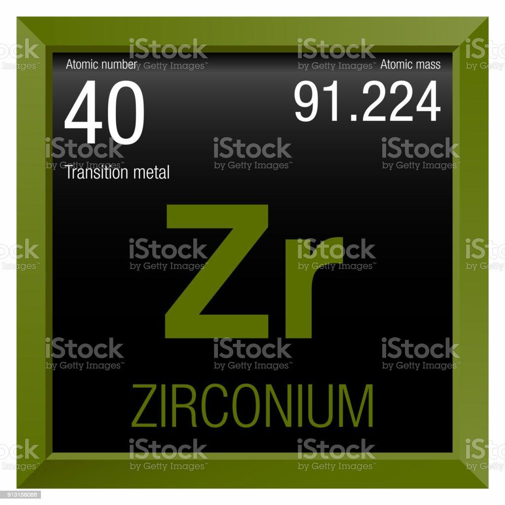 Zirconium Symbol Element Number 40 Of The Periodic Table Of The