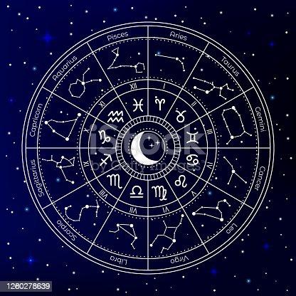 Zodiac astrology circle. Astrological constellation wheel, zodiac horoscope signs, mystical natal chart, wheel sky zodiac map vector illustration