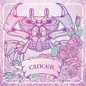 Zodiac Cancer. Pastel colors