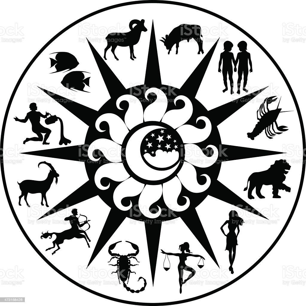 Zodiac circle vector art illustration