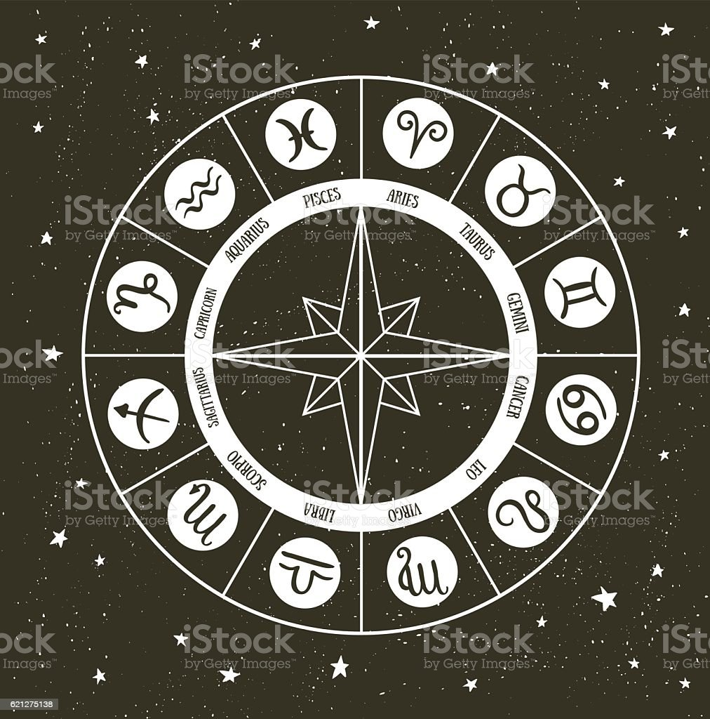Zodiac circle with horoscope signs. Hand drawn Vector illustration. - ilustração de arte vetorial