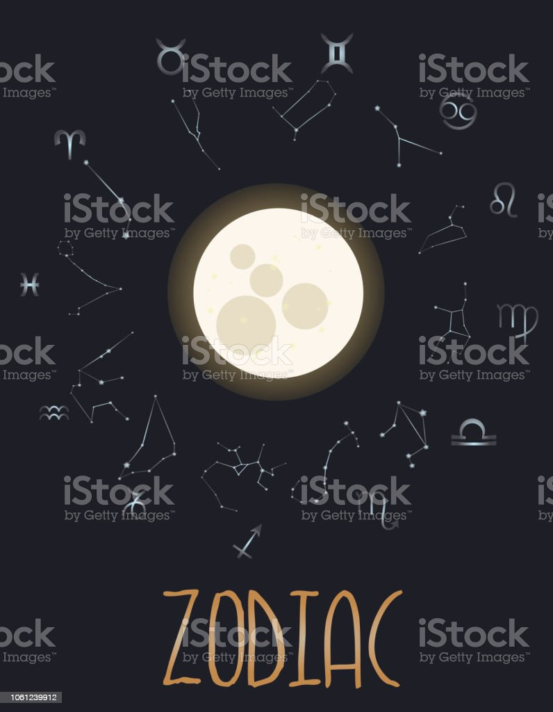Zodiac Collection Of Zodiac Signs And Moon On Dark Sky Background
