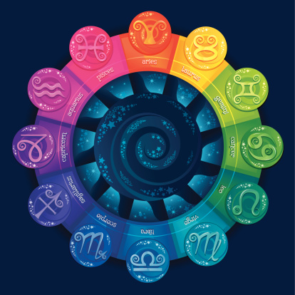 Zodiac Horoscope Wheel