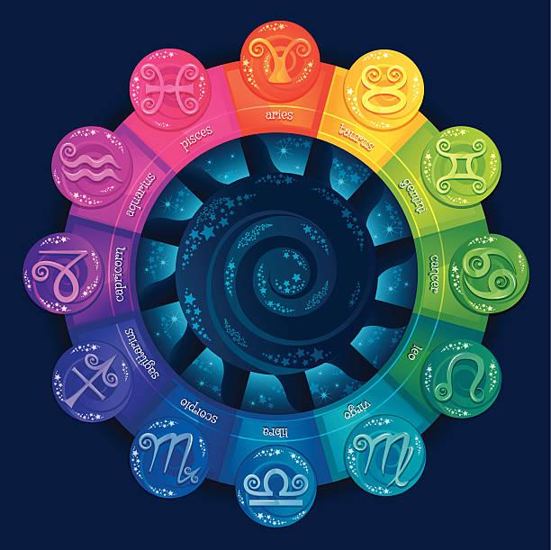 ilustrações de stock, clip art, desenhos animados e ícones de roda do horóscopo do zodíaco - astrologia