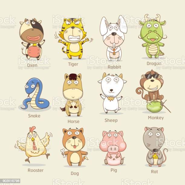 Zodiac mascot vector id903516798?b=1&k=6&m=903516798&s=612x612&h=0dtvezdfgp8f4t3teuyqur6pjkgdujknzs0gmgpaaei=