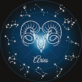 Zodiac sign aries