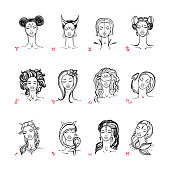 Zodiac sign. Beautiful fashion girl. Vector hand drawn illustration