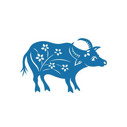 Zodiac Sign of Ox(China paper-cut patterns)
