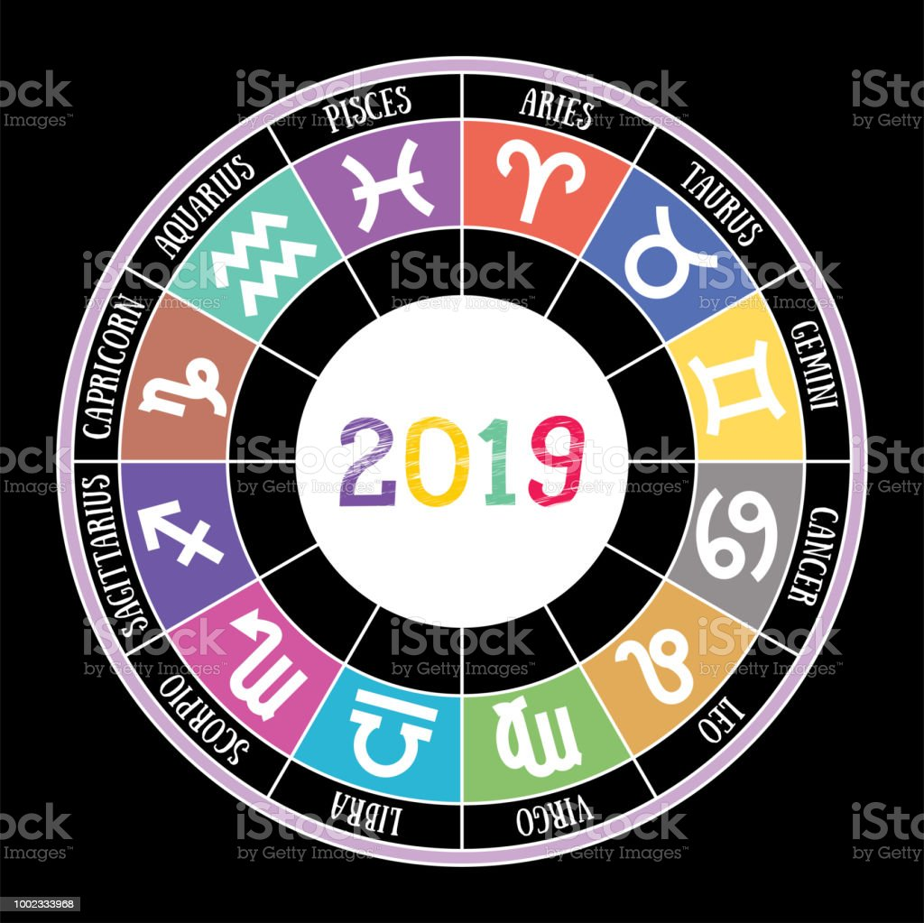 Zodiac Signs 2019 Aquarius Libra Leo Taurus Cancer Pisces