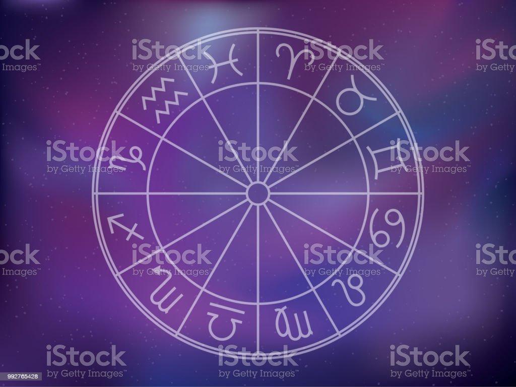 Calendario Zodiacal.Ilustracion De Signos Zodiaco Fondo Coleccion De Calendario Redondo