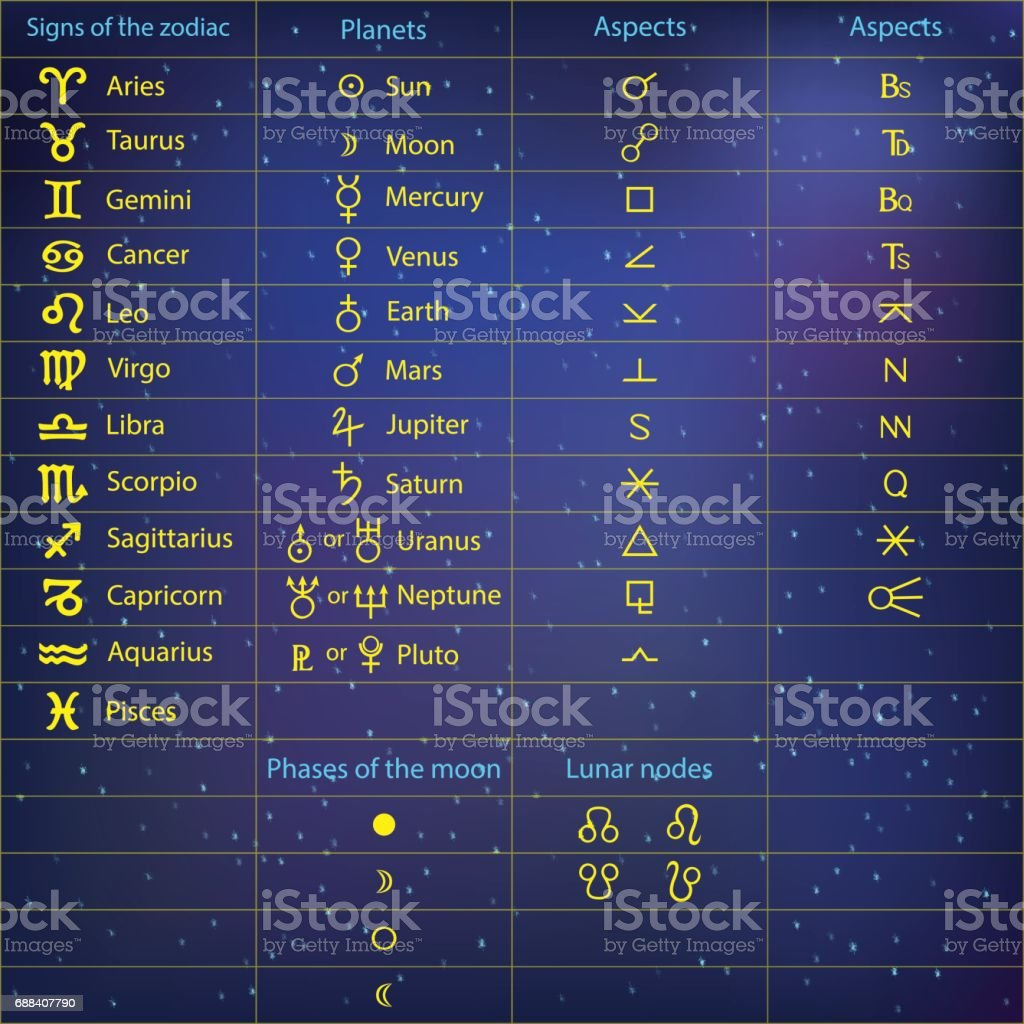 planets and zodiac signs - HD1024×1024